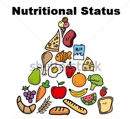 Nutritional Status