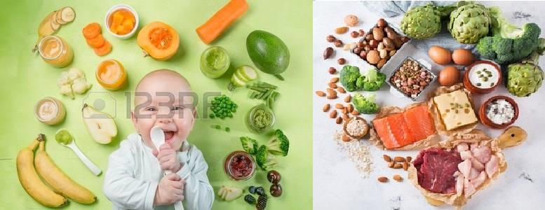 Supplementary dietary
